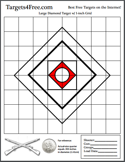 image relating to Printable Sight in Targets called Rifle Plans Printable Archives - Site 3 of 3 - Objectives4Absolutely free
