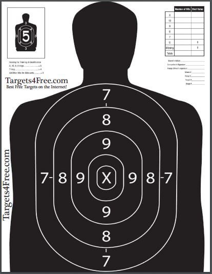 photograph relating to Printable Nra Pistol Targets named B27 Taking pictures Focus (Printable for Free of charge!) - Ambitions4Absolutely free